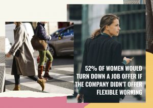 The Future of Work: Flexible working - Marie Claire x LinkedIn survey